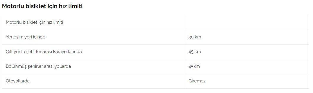 motorlu-bisiklet-hiz-limiti