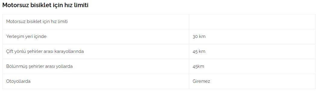 motorsuz-bisiklet-hiz-limiti