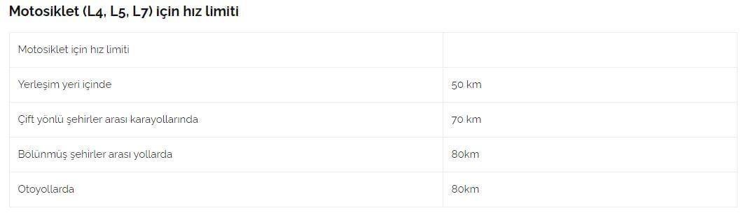 motosiklet-bisiklet-hiz-limiti